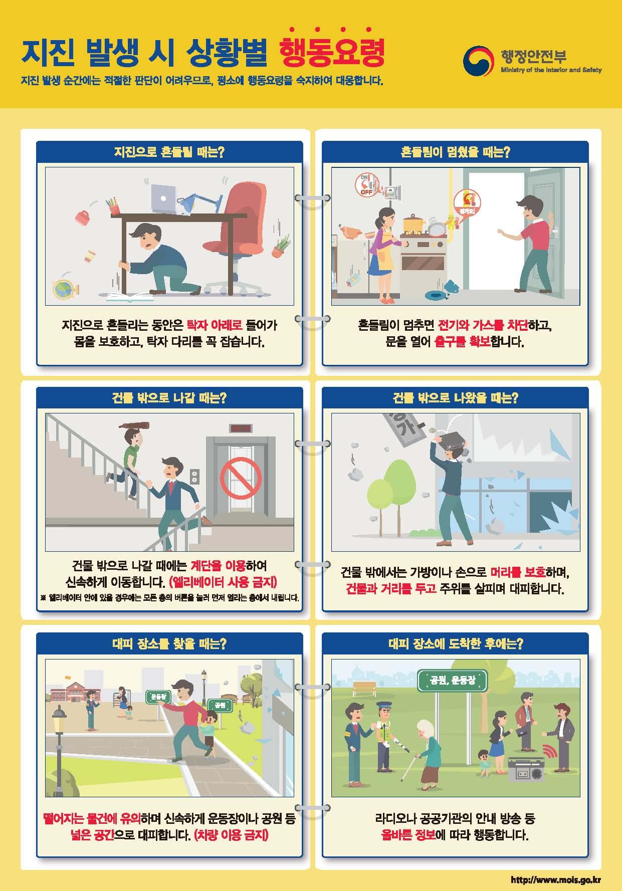 지진 발생시 상황별 행동요령.jpg